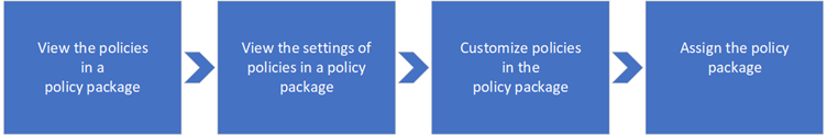Policy ammendment and change process